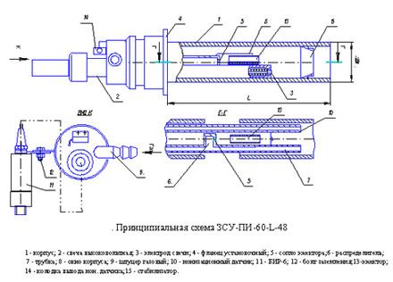 ЗСУ-ПИ-60 запально-сигнализирующее устройство